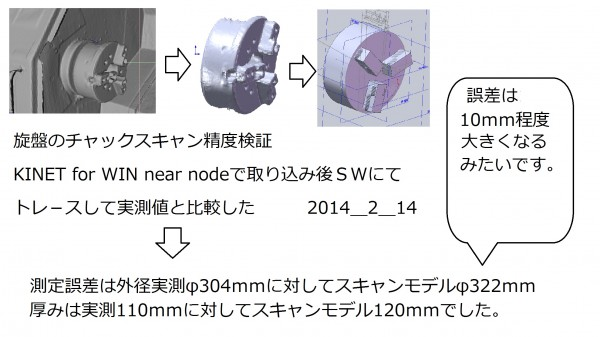 3Dスキャンの取り込み精度検証記録です。